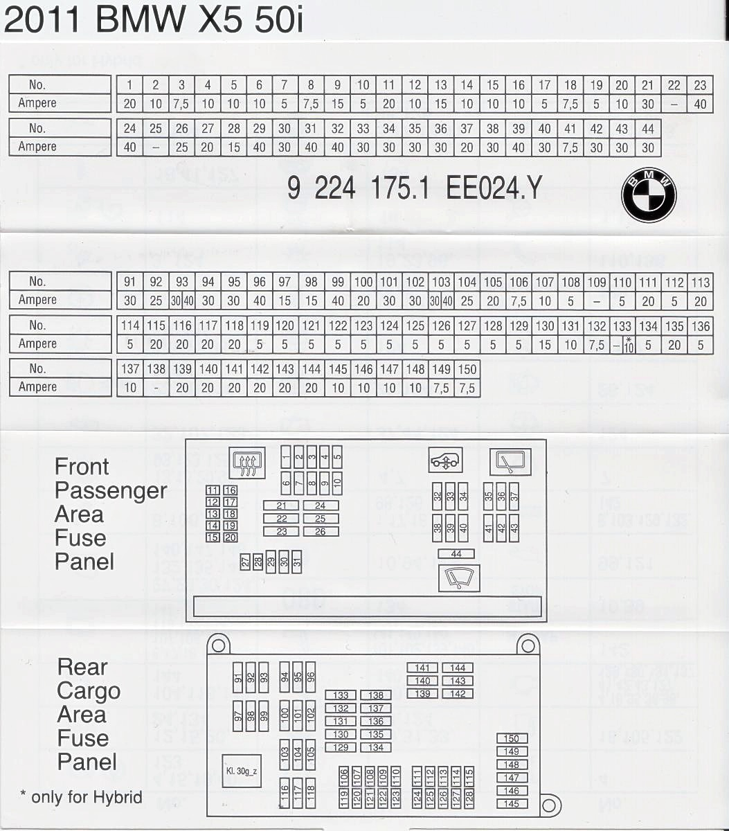 X5_T70_FusePanels bmw x5 fuse box diagram 2014 wiring diagrams instruction 2014 dodge dart fuse box diagram at aneh.co
